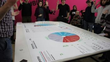 30 y 31 Octubre: Taller #LearnByFunding para #UNIAcapitalRiego